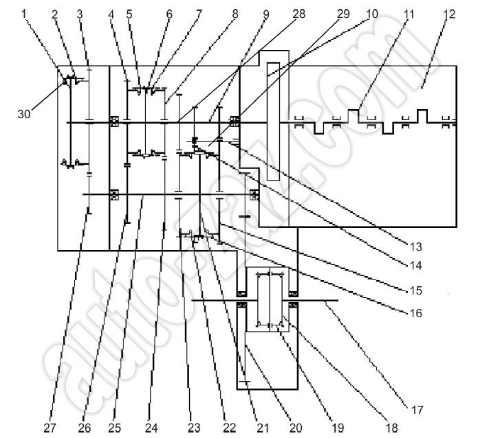 Кинематическая схема коробки